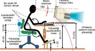 çalışma masası önemi